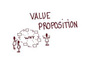 Illustration af value proporsition med to tændstikmænd der spænder armmuskler og en der kigger på samt en cirkel med teksten why i midten